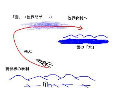 空モノ図解イメージ20090326時点案  CG